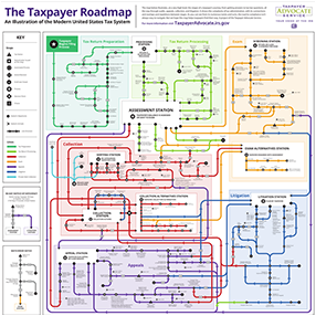 Tax Road Map